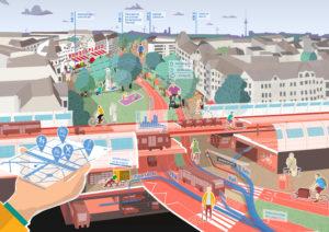 Bundesallee und Bundesplatz – Knotenpunkt nachhaltiger Entwicklung